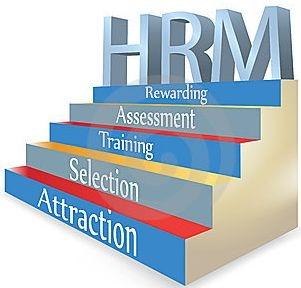 human-resource-management (2)
